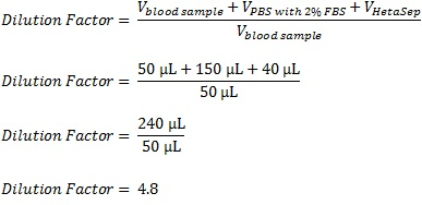 A) plot of the dilution factor test in 4 clinical samples. Each.