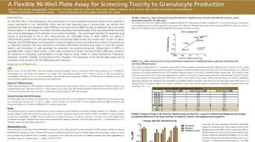 A Flexible 96-Well Plate Assay for Screening Toxicity to Granulocyte Production