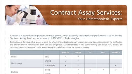 Contract Assay Services: Your Hematopoietic Experts