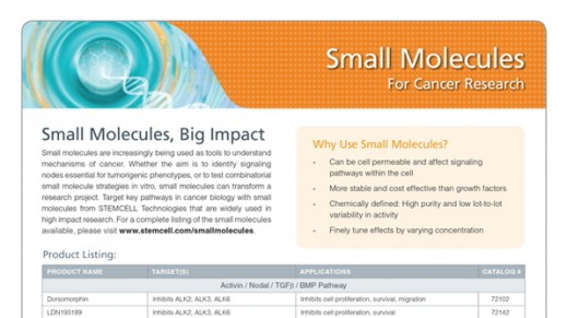 Small Molecules for Cancer Research