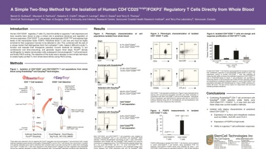 Isolation of Human CD4+CD25+Bright/Foxp3+ Regulatory T Cells Directly from Whole Blood