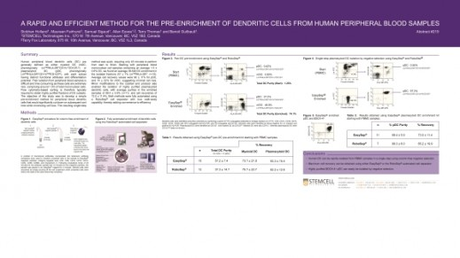 Pre-Enrichment of Dendritic Cells from Human Peripheral Blood Samples
