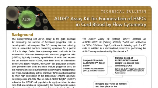 ALDHbr Assay Kit for Enumeration of HSPCs in Cord Blood by Flow Cytometry