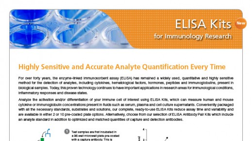 ELISA Kits for Immunology Research