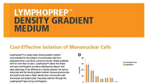 Lymphoprep™ Density Gradient Medium for Mononuclear Cell Isolation