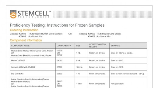 Worksheet for Proficiency Testing with Frozen Samples