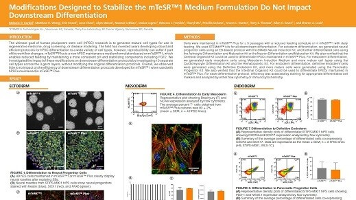 Modifications Designed to Stabilize the mTeSR1™ Formulation Do Not Impact Downstream Differentiation