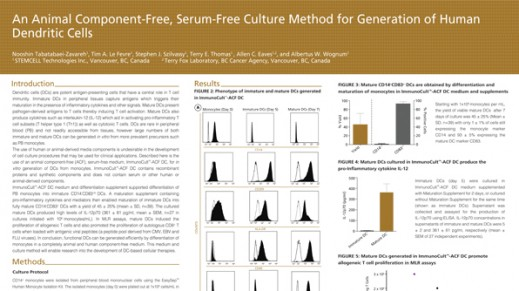 An Animal Component-Free, Serum-Free Culture Method for Generation of Human Dendritic Cells