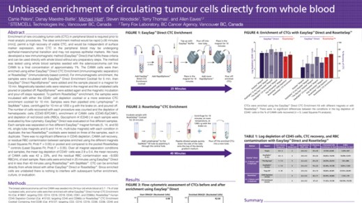 Unbiased Enrichment of Circulating Tumour Cells Directly from Whole Blood