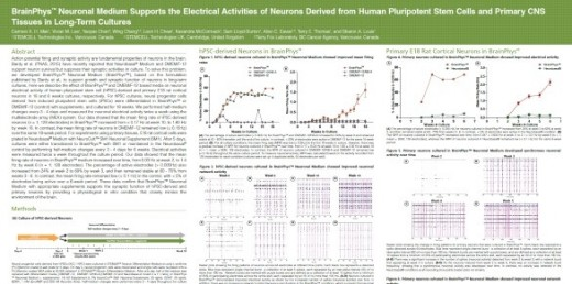 BrainPhys Neuronal Medium Supports the Electrical Activities of Neurons Derived from Human Pluripotent Stem Cells and Primary CNS Tissues in Long-Term Cultures
