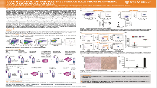 Easy Isolation of Particle-Free Human ILC2s from Peripheral Blood Mononuclear Cells