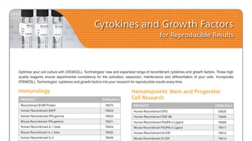 Cytokines and Growth Factors for Reproducible Results