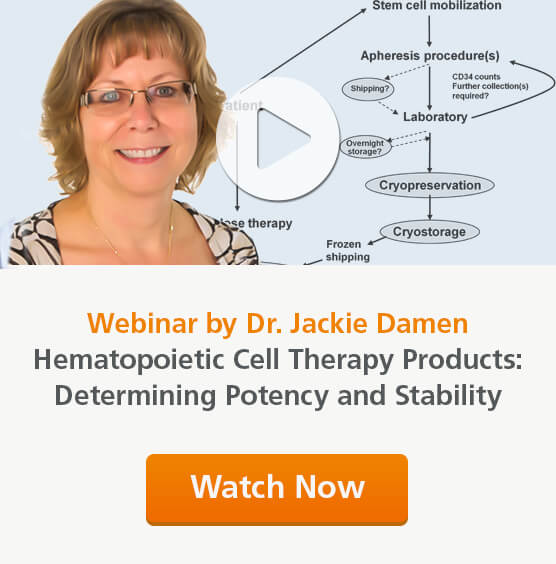 Dr. Jackie Damen discusses why the CFU assay should be a vital part of your cell therapy workflow in this on-demand webinar.