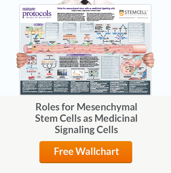 Request a free MSC Nature Protocols poster today.