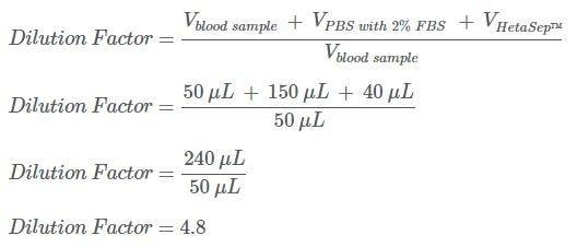 dilution factor formula